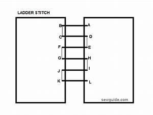Ladder Stitch - 3 Types Of This Very Useful Stitch
