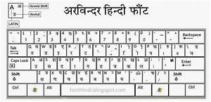 Hindi Typing Keyboard Hd Wallpaper Best HD Wallpaper