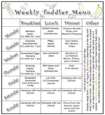 great meal plans for toddlers except i would switch the 996 | 5a3eb8d343356c21fd85e7886f2a1071