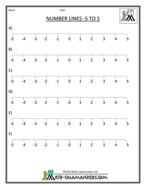 printable number line positive and negative numbers