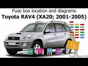 Fuse Box Location And Diagrams  Toyota Rav4  Xa20  2001