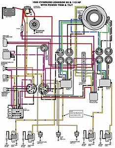Yamaha 115 Hp Outboard Wiring Diagram Furthermore