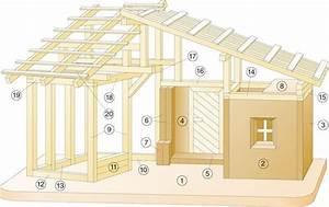 Holzspielzeug Baupläne Kostenlos : bauplan alpenkrippe krippe bauen alpen und krippenbau ~ Watch28wear.com Haus und Dekorationen