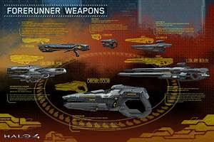 Promethean Weapons Wallpaper and More! | Halo 4 | Forums ...