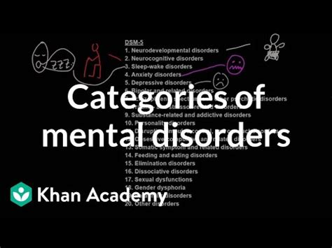 categories  mental disorders video khan academy