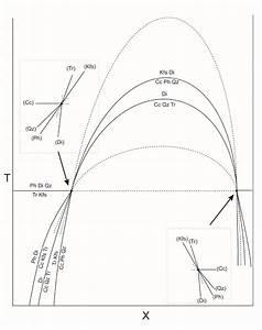 Battleship Texas Diagrams