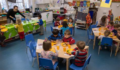 the early years preschool 3 to 5 years staff imperial college 192