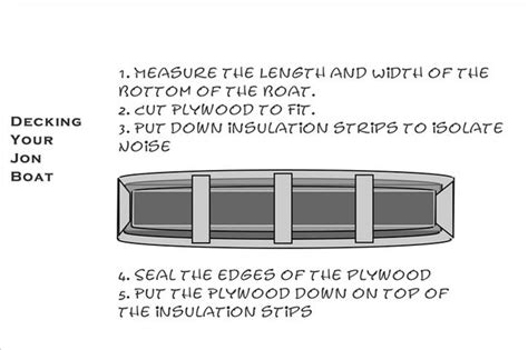 How To Make A Jon Boat Faster by 201305 Boat
