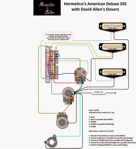 American Deluxe Strat Wiring Diagram by Hermetico Guitar Fender American Deluxe Sss 2010 Model