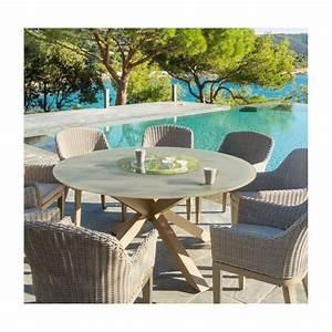 Table De Jardin Exterieur : table exterieur dubai hesperide ronde 160 cm achat ~ Premium-room.com Idées de Décoration