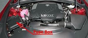 Fuse Box Diagram Cadillac Cts  2014