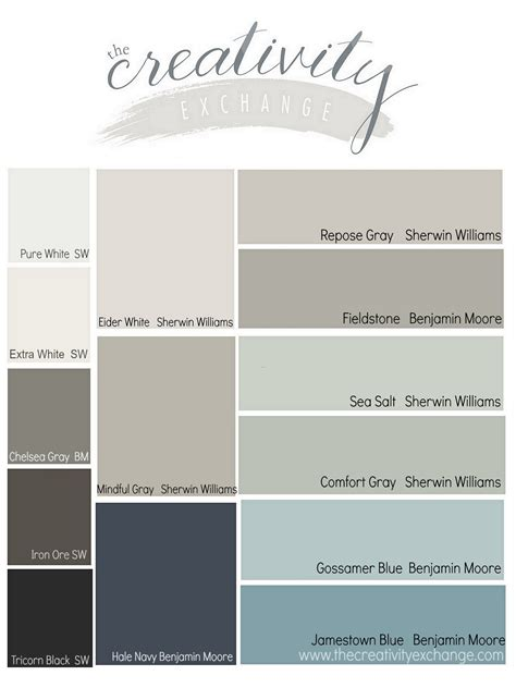 Paint Colors For A Living Room by Results From The Reader Favorite Paint Color Poll