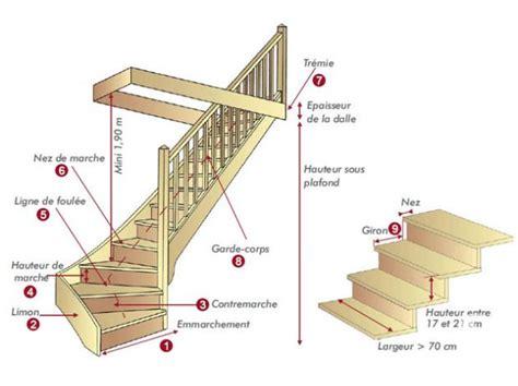 reculement escalier quart tournant escalier deux quart tournant clasf
