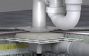 Rohr Verstopft Hausmittel : dusche abfluss verstopft flache dusche abfluss verstopft ~ Lizthompson.info Haus und Dekorationen