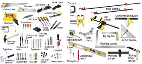 carpentry tools drawing  getdrawings