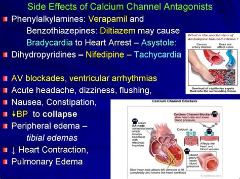 side effects  drugs affecting cardiovascular system