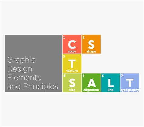 good design basic elements  principles cgfrog