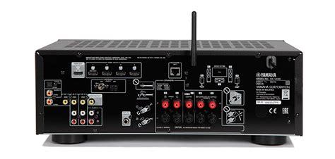 yamaha rx v483 в погоне за совершенством av ресивер yamaha rx v483 аудио hi fi ru