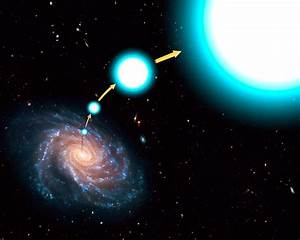 How do Hypervelocity Stars End up Breaking The Speed Limit?