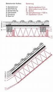 Zwischensparrendämmung Ohne Unterspannbahn : w rmed mmung zwischensparrend mmung aufsparrend mmung ~ Lizthompson.info Haus und Dekorationen