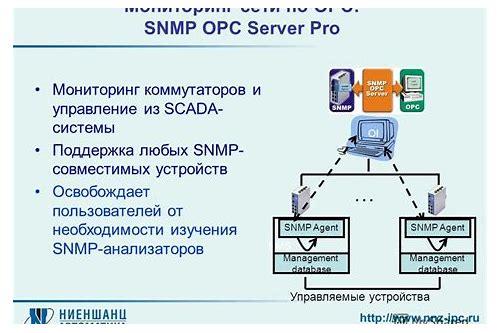 Eds-snmp opc server pro free download :: milworthmafi