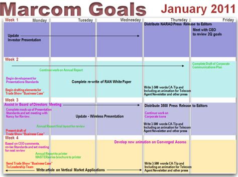 marcom strategy template marketing communications marcom marketing calendar crosspinpoints solution announced