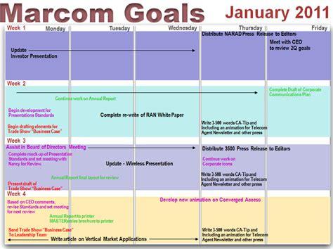 Marcom Strategy Template by Marketing Communications Marcom Marketing Calendar
