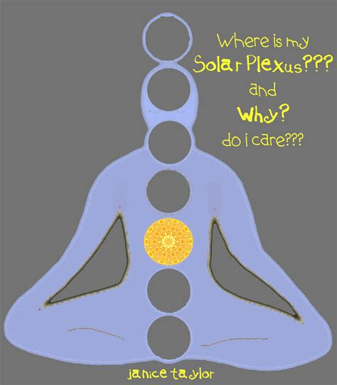 Where Is My Solar Plexus? And Why Should I Care? Our