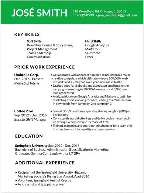 customize  resume   job  apply