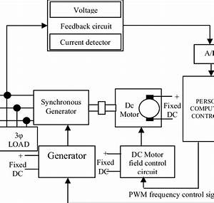Block Diagram Of A Proposed Automatic Voltage Regulator