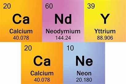 Periodic Words Table Symbols Element Word Elements