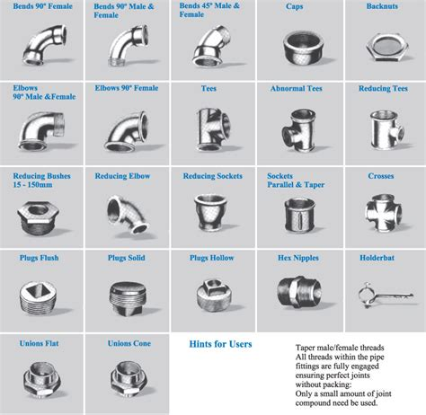 Pipe Fittings Images Kgn Exports Upvc Pipes