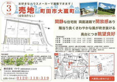 サイトマップ  横浜 ポスティング