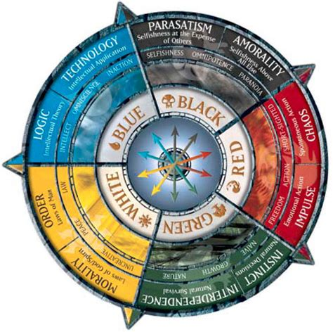 magic the gathering colors color wheels philosophy function magic storyline