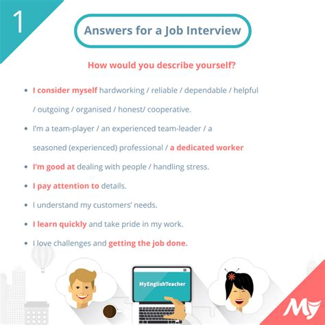questions and answers to prepare you for a job interview