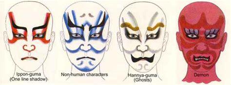 outsider japan kabuki