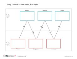 story timeline worksheet ks2 literacy by tes elements teaching resources