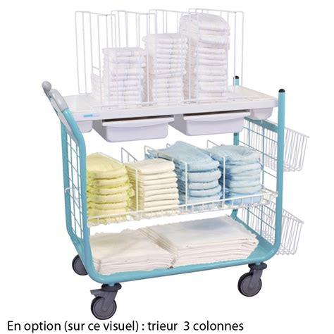 ergonomie cuisine chariot de change 20 30lits