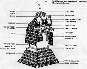 Armor Of The Samurai