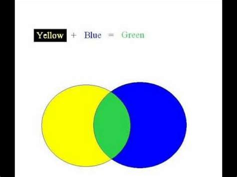 primary colors song 1000 images about color theory on color wheel