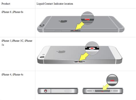 iphone data recovery water damage how to recover data from water damaged iphone