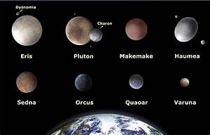 The largest known Kuiper Belt objects | Anne's Astronomy News