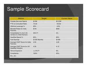 Kpi Dashboard Template Excel Supplier Performance Scorecard Exles Pictures Inspirational Pictures