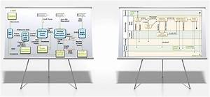 Data Flow Diagrams Vs Activity Diagrams  Which To Use When
