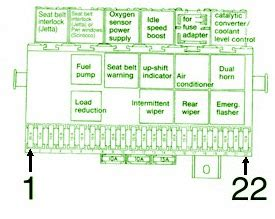 98 Volkswagen Jettum Fuse And Relay Diagram by 1987 Vw Scirocco Jetta Fuse Box Diagram Circuit Wiring