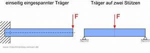 Träger Berechnen : berechnung durchbiegung tr ger metallteile verbinden ~ Themetempest.com Abrechnung