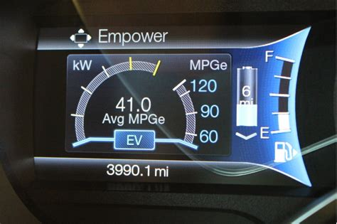 image empower display ford ecoguide gauge cluster
