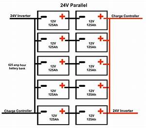 solar battery bank wiring diagrams 34 wiring diagram With 24 volt solar panel wiring series