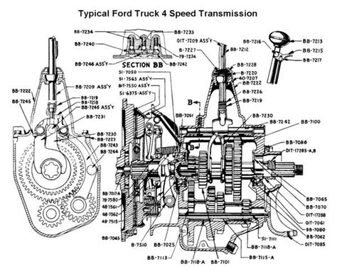 batteri lastbil automotive spare parts truck engine