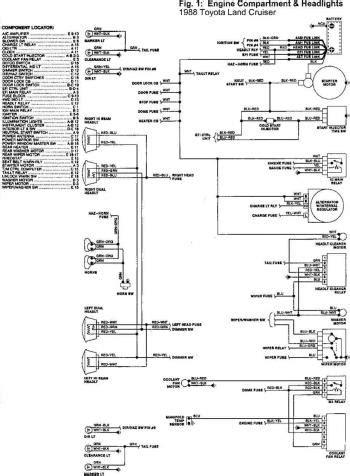 engine compartment  headlight wiring diagram